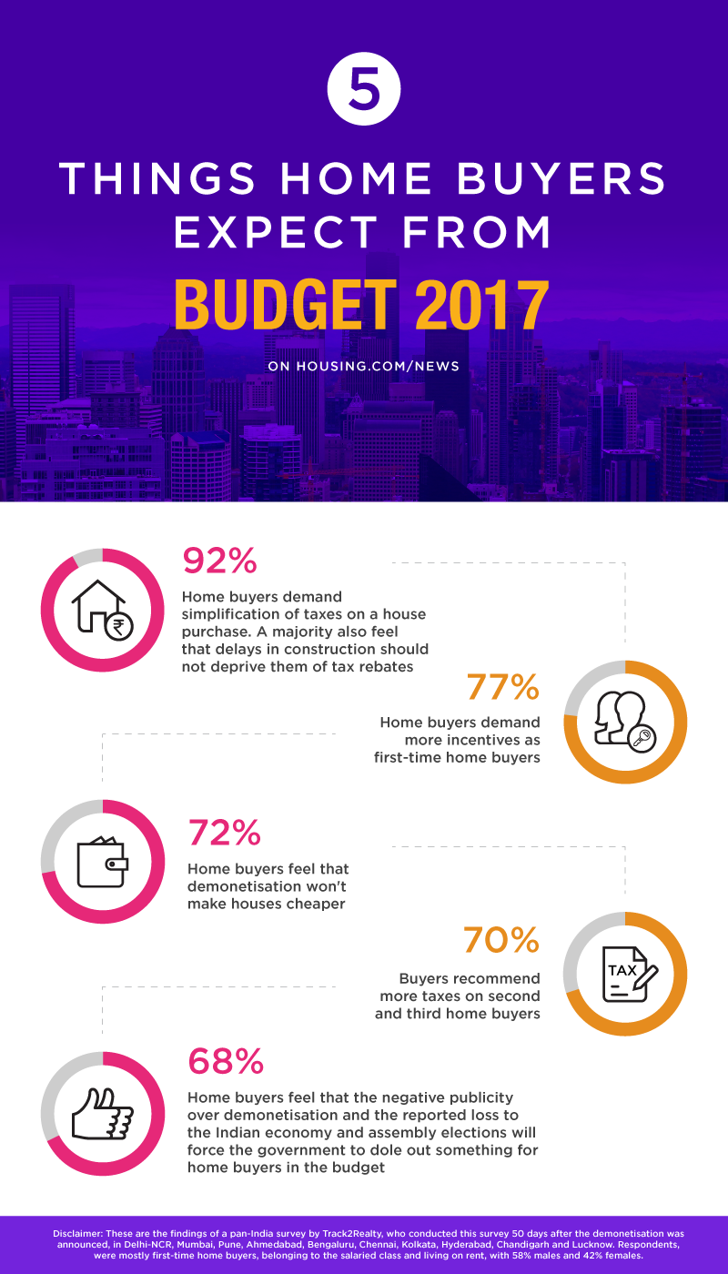 Budget-2017_Infographic-revised
